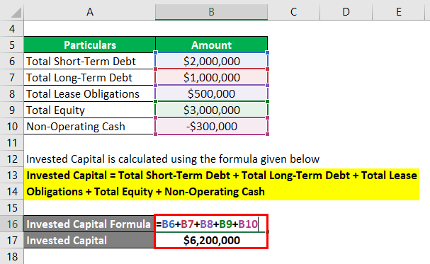 Invested Capital Formula-1.2