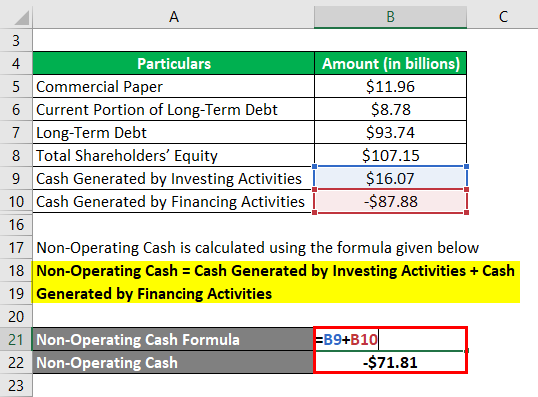 Calculation of Non-Operating Cash-2.3