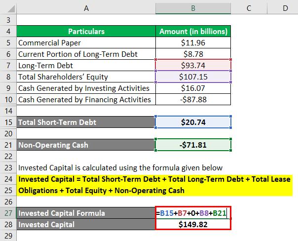 Invested Capital Formula-2.4
