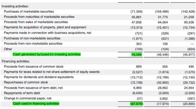Invested Capital Formula-2.6