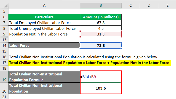 Labor Force Participation Rate Formula-1.2