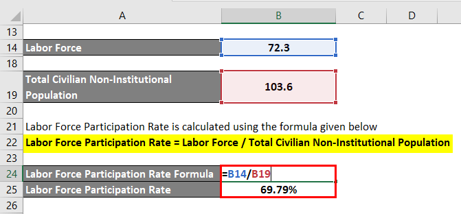 Labor Force Participation Rate Formula-1.3