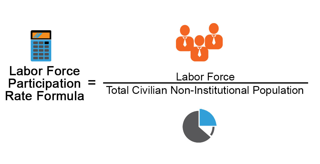 Labor Force Participation Rate Formula Examples With
