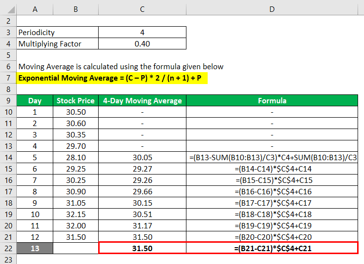 Exponential Formula-3.2