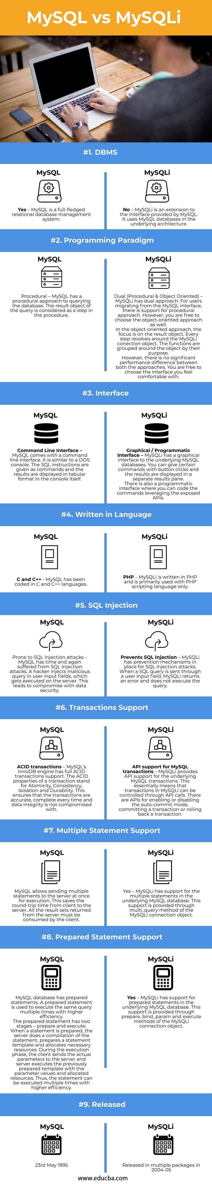 MySQL-vs-MySQLi-info