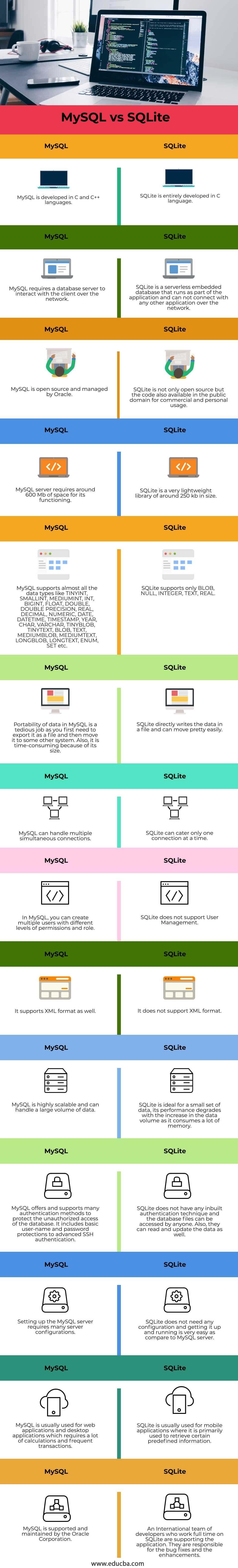 MySQL-vs-SQLite-info
