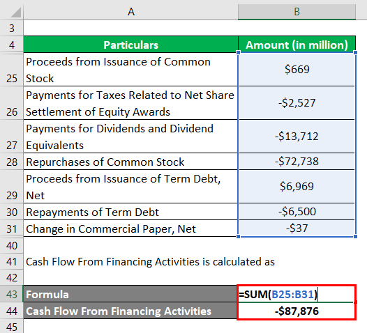 Net Cash Flow Formula-2.4