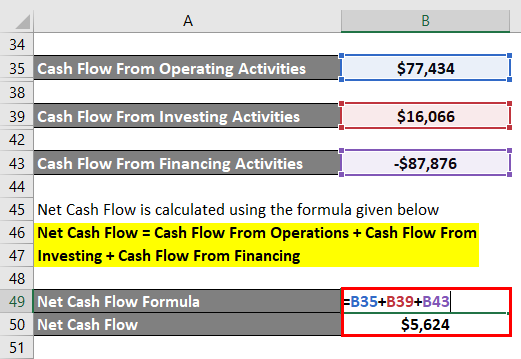 Net Cash Flow Formula-2.5