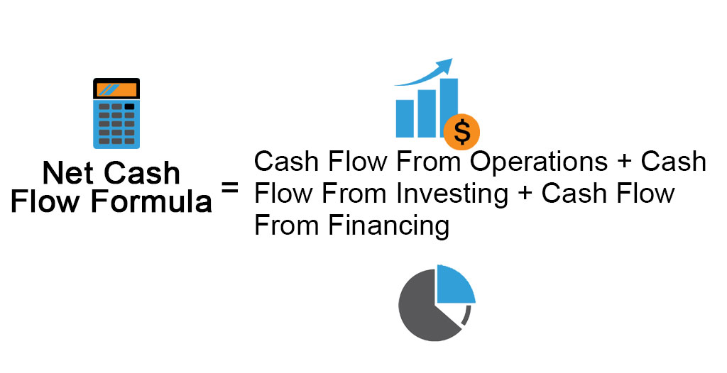 net free cash flow formula