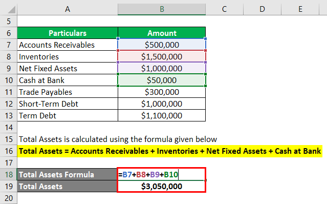 Calculation of Total Assets-1.2