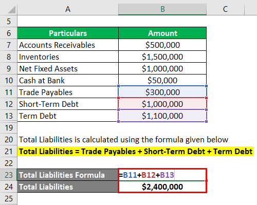 Calculation of Total Liabilities-1.3