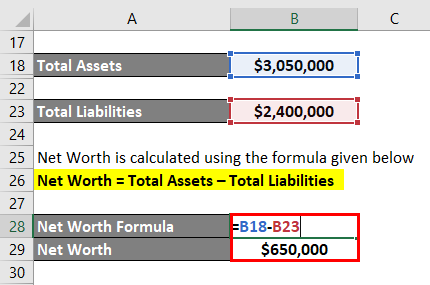 Net Worth Formula-1.4