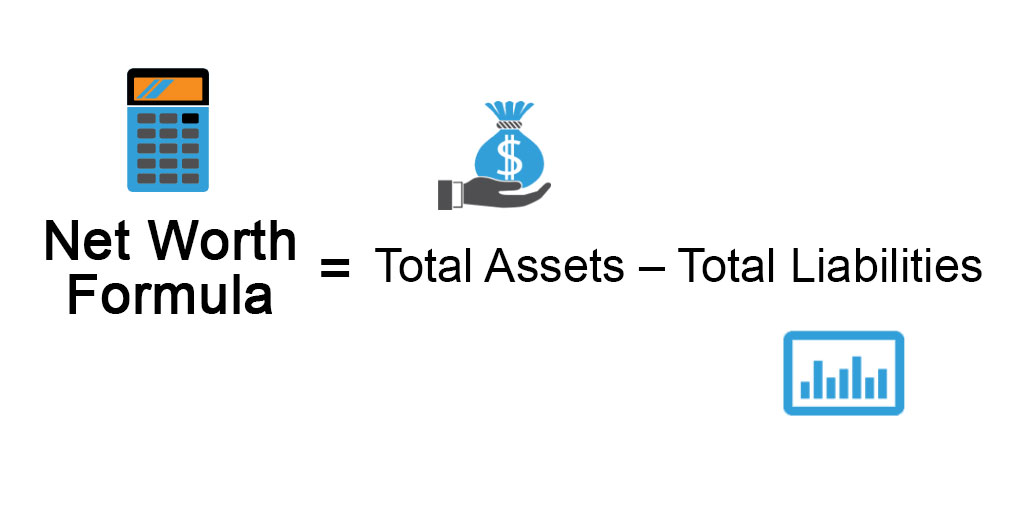 Net Worth Formula