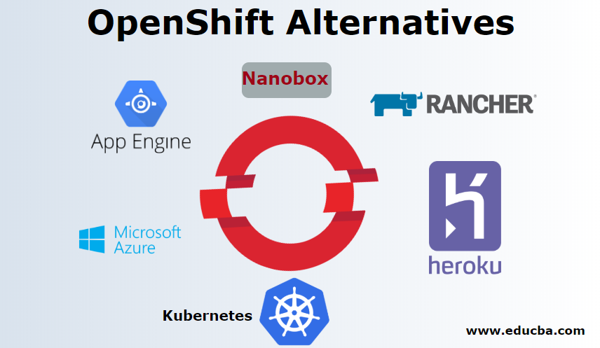 OpenShift Alternatives