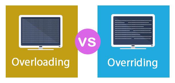 Overloading-vs-Overriding
