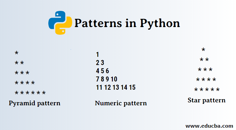 Patterns In Python Learn Different Types Of Patterns In Python