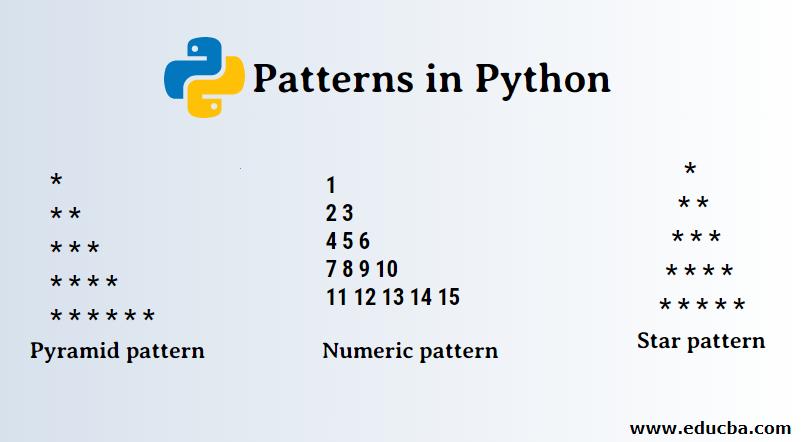 Pattern in Python