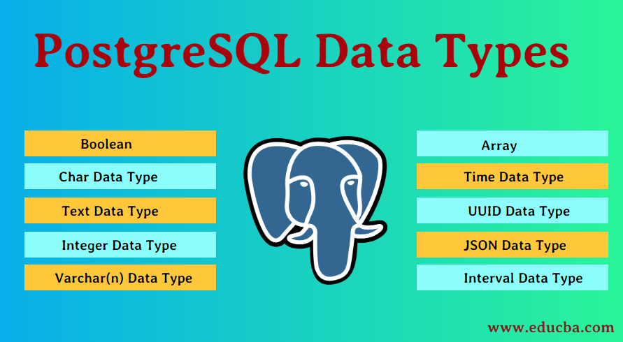 PostgreSQL Data Types