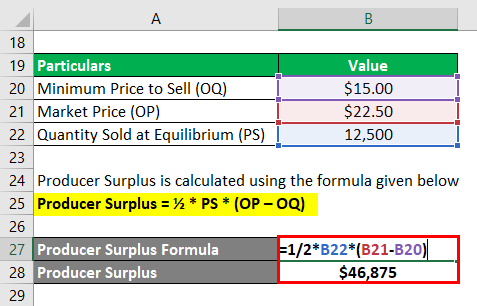 Producer Surplus Formula-2.2