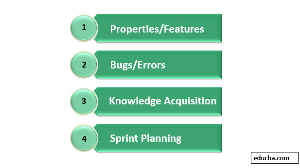 Product Backlog in Scrum-1