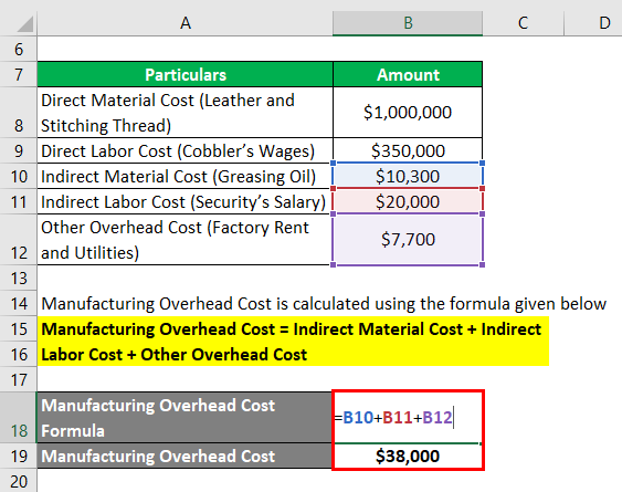 Calculation of Manufacturing Overhead Cost-1.2