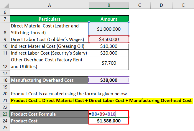 Product Cost Formula Calculator Examples With Excel Template
