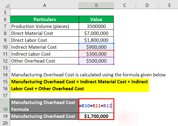 Product Cost Formula-2.2