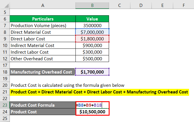 Product Cost Formula-2.3