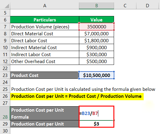 Product Cost Formula-2.4