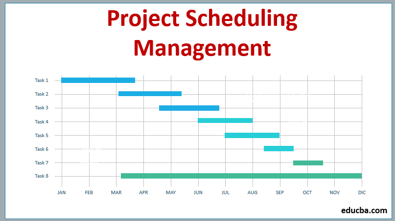 Project Scheduling Management