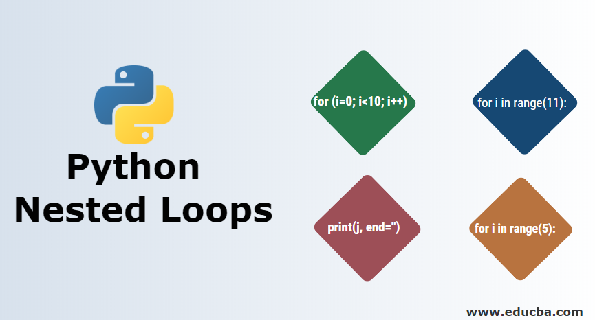 Python Nested Loops