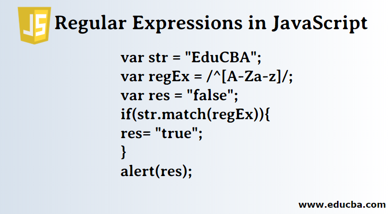 Regular Expressions in Java Script