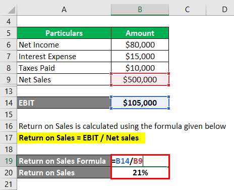 Return on Sales Formula-1.3