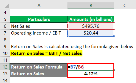 Return on Sales Formula-2.2