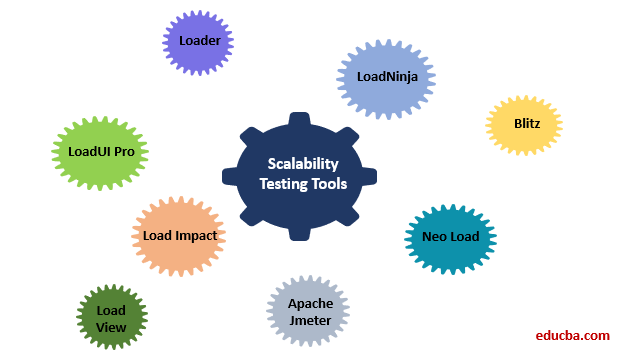 Scalability Testing Tools-1