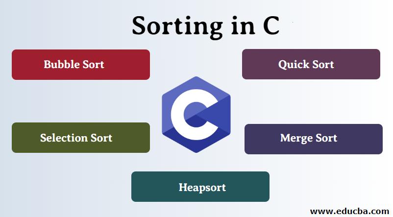 Sorting in C