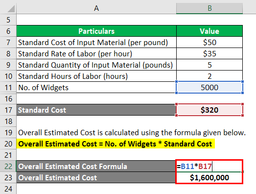 Calculation of Overall Estimated Cost-1.3