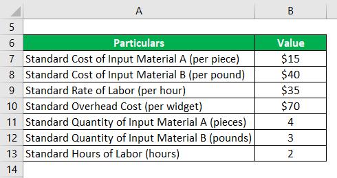 Standard Cost Formula-2.1