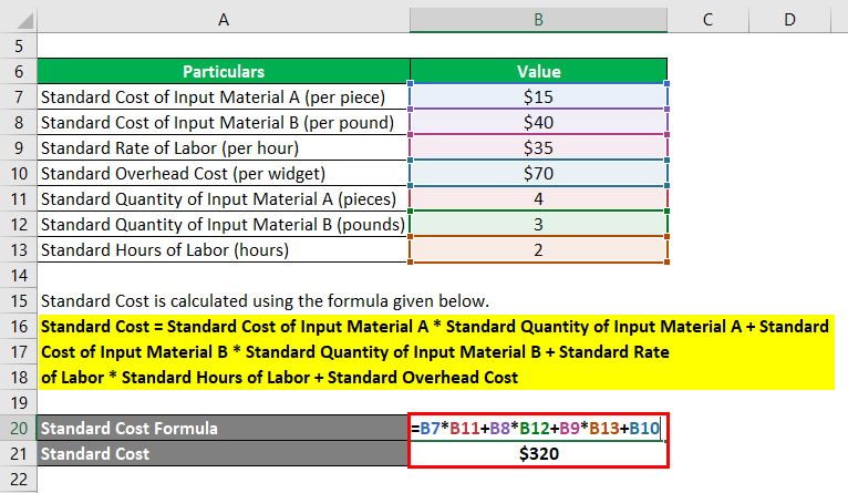 Standard Cost Formula-2.2