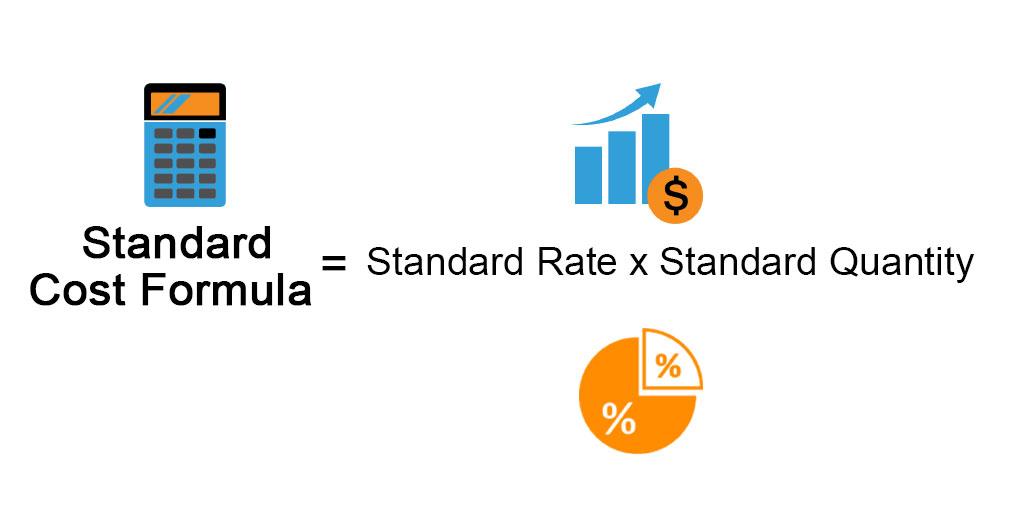 Standard Cost Formula