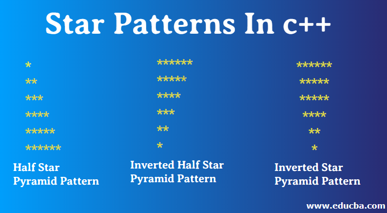 Star Pattern In C ++
