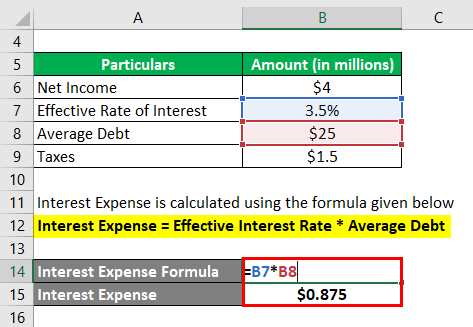 Times Interest Earned Ratio Formula-1.2