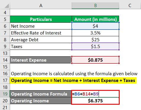 Operating Income -1.3