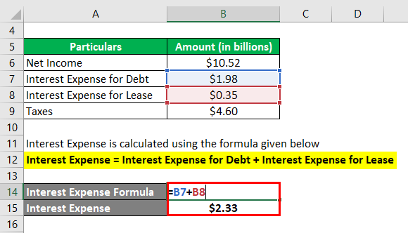 Interest Expense -3.2