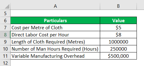 Total Variable Cost Formula-1.1.