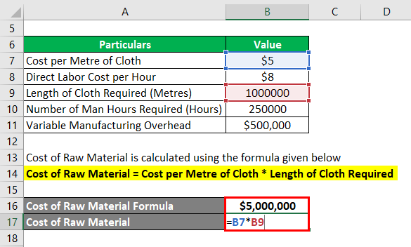 Calculation of Cost of Raw Material