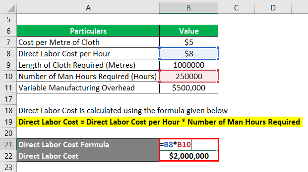 Calculation of Direct Labor Cost