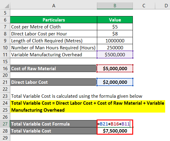 Calculation of Variable Cost