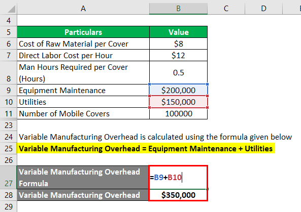 Calculation of Variable Manufacturing Overhead