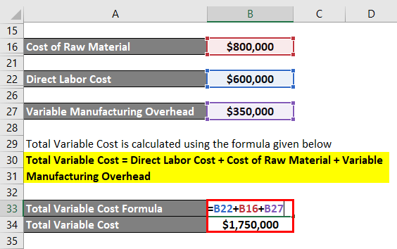Total Variable Cost Formula-2.5